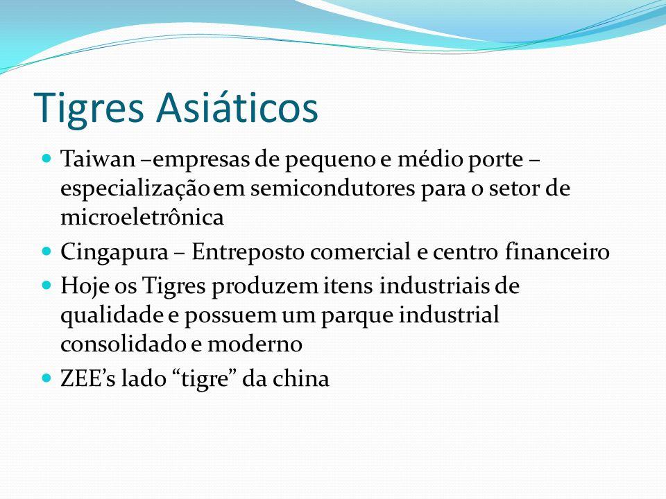 Tigres Asiáticos Taiwan –empresas de pequeno e médio porte – especialização em semicondutores para o setor de microeletrônica Cingapura – Entreposto c