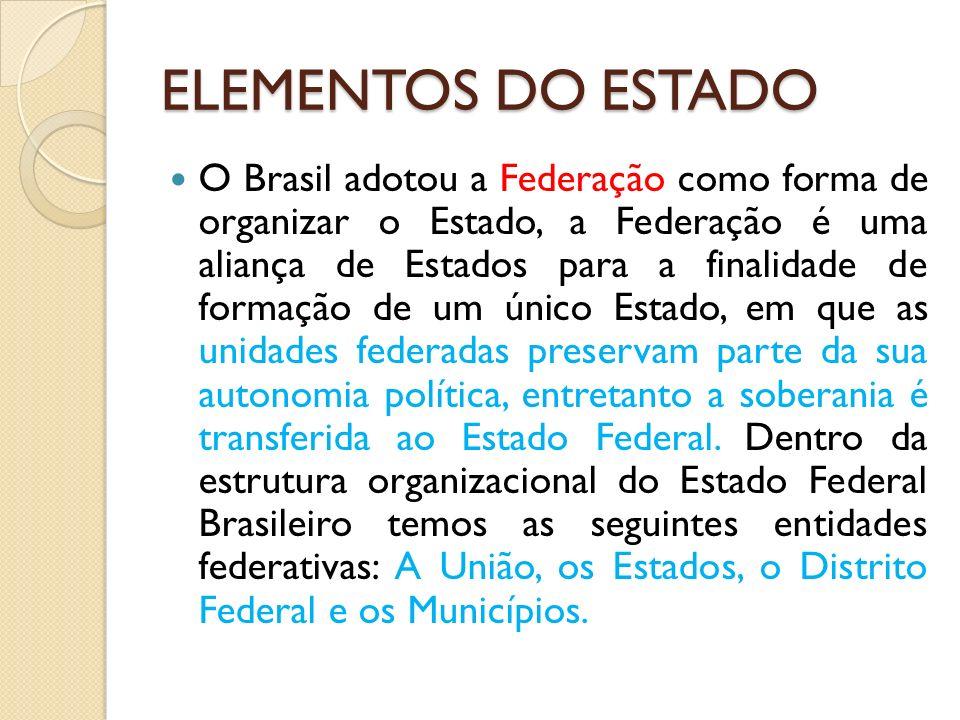 ELEMENTOS DO ESTADO O Brasil adotou a Federação como forma de organizar o Estado, a Federação é uma aliança de Estados para a finalidade de formação d