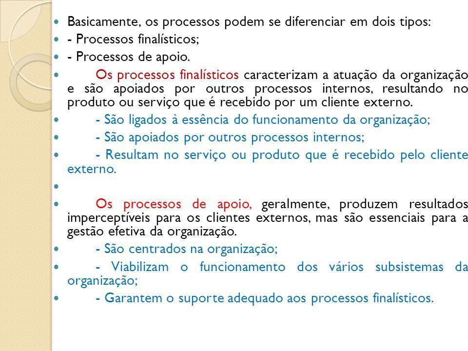 Basicamente, os processos podem se diferenciar em dois tipos: - Processos finalísticos; - Processos de apoio. Os processos finalísticos caracterizam a