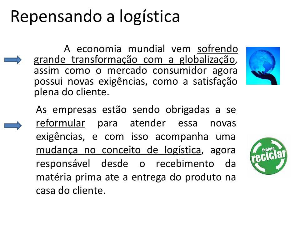 Repensando a logística As empresas estão sendo obrigadas a se reformular para atender essa novas exigências, e com isso acompanha uma mudança no conce