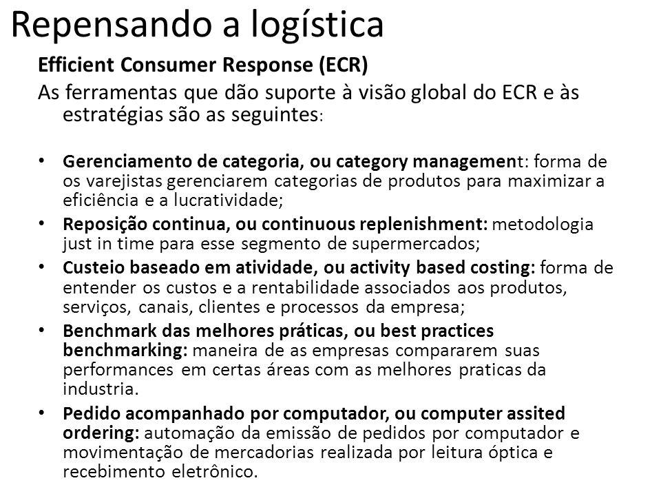 Efficient Consumer Response (ECR) As ferramentas que dão suporte à visão global do ECR e às estratégias são as seguintes : Gerenciamento de categoria,
