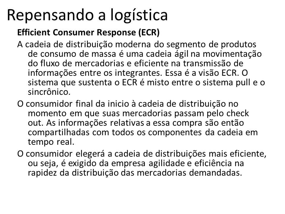 Efficient Consumer Response (ECR) A cadeia de distribuição moderna do segmento de produtos de consumo de massa é uma cadeia ágil na movimentação do fluxo de mercadorias e eficiente na transmissão de informações entre os integrantes.