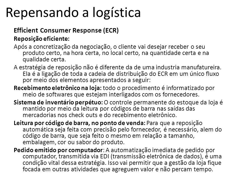 Efficient Consumer Response (ECR) Reposição eficiente: Após a concretização da negociação, o cliente vai desejar receber o seu produto certo, na hora certa, no local certo, na quantidade certa e na qualidade certa.
