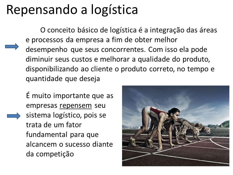 Repensando a logística O conceito básico de logística é a integração das áreas e processos da empresa a fim de obter melhor desempenho que seus concorrentes.