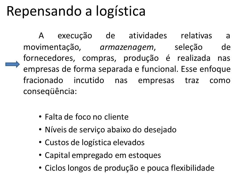 Repensando a logística A execução de atividades relativas a movimentação, armazenagem, seleção de fornecedores, compras, produção é realizada nas empresas de forma separada e funcional.