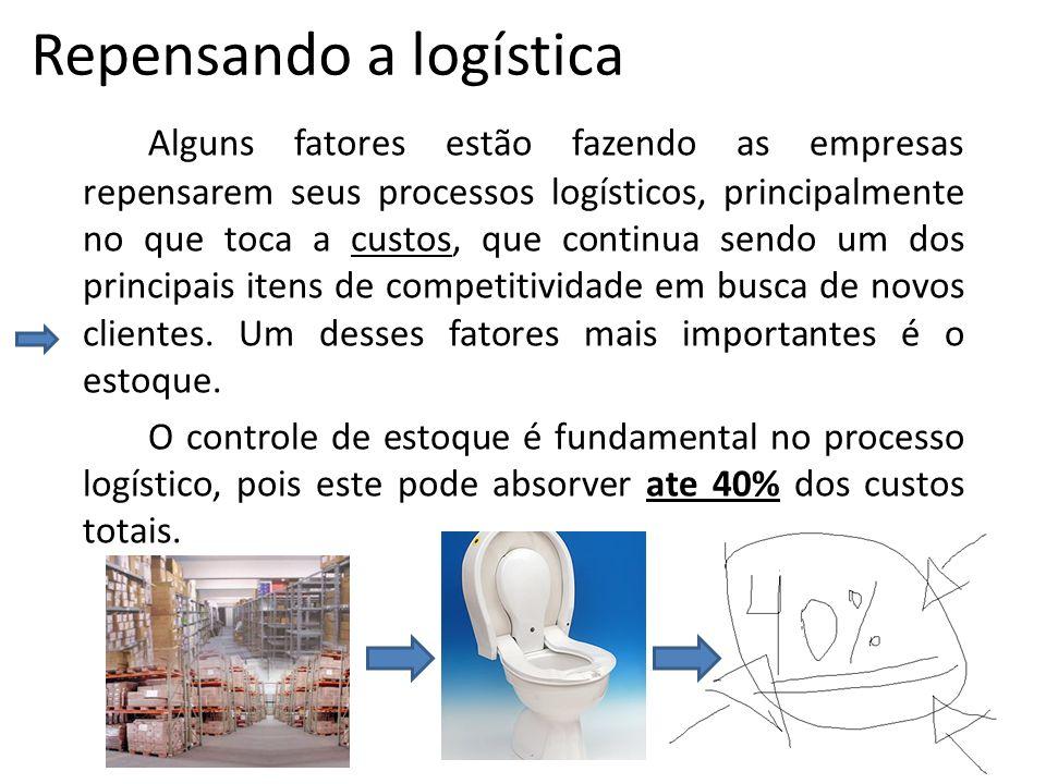 Repensando a logística Utilizando a logística, a empresa passa a ter uma nova visão em relação aos estoques.