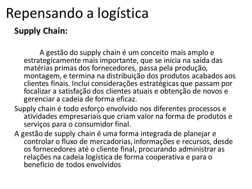 Supply Chain O desempenho do supply chain depende principalmente de quatro fatores, a saber: Capacidade de resposta às demandas dos clientes; Qualidade de produtos e serviços; Velocidade, qualidade e timing da inovação nos produtos; Efetividade dos custos de produção e entrega e utilização de capital Repensando a logística