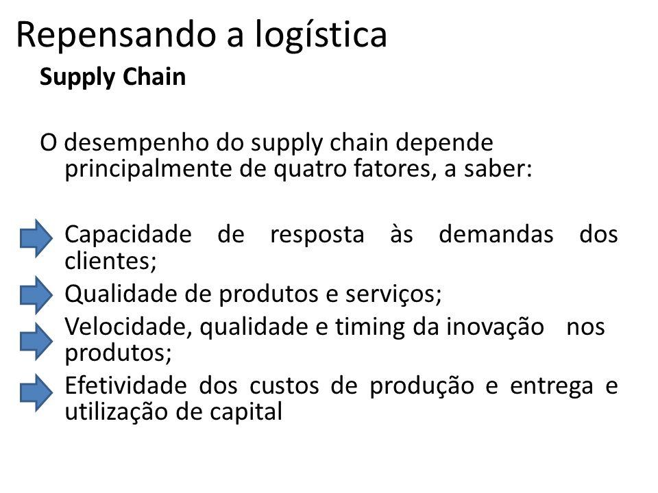 Supply Chain O desempenho do supply chain depende principalmente de quatro fatores, a saber: Capacidade de resposta às demandas dos clientes; Qualidad