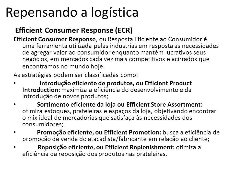 Efficient Consumer Response (ECR) Efficient Consumer Response, ou Resposta Eficiente ao Consumidor é uma ferramenta utilizada pelas industrias em resposta as necessidades de agregar valor ao consumidor enquanto mantém lucrativos seus negócios, em mercados cada vez mais competitivos e acirrados que encontramos no mundo hoje.
