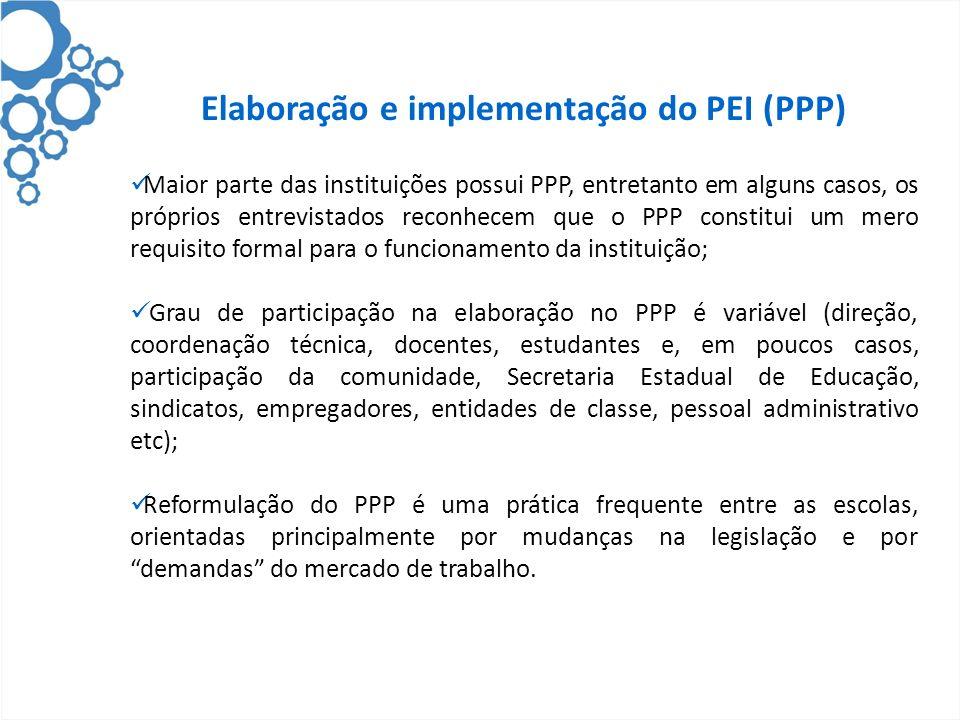 Elaboração e implementação do PEI (PPP) Maior parte das instituições possui PPP, entretanto em alguns casos, os próprios entrevistados reconhecem que