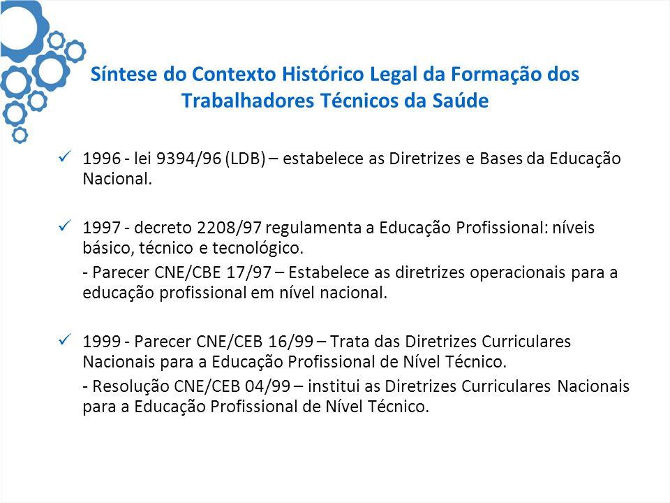 Síntese do Contexto Histórico Legal da Formação dos Trabalhadores Técnicos da Saúde 1996 - lei 9394/96 (LDB) – estabelece as Diretrizes e Bases da Educação Nacional.