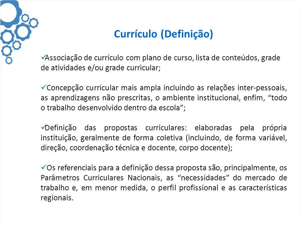 Currículo (Definição) Associação de currículo com plano de curso, lista de conteúdos, grade de atividades e/ou grade curricular; Concepção curricular