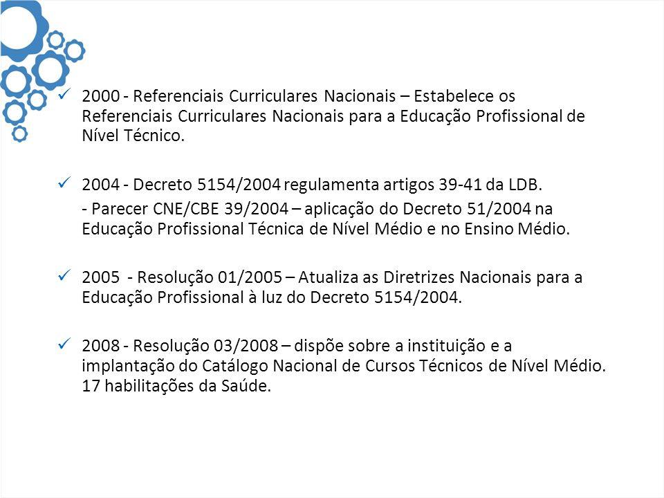 2000 - Referenciais Curriculares Nacionais – Estabelece os Referenciais Curriculares Nacionais para a Educação Profissional de Nível Técnico. 2004 - D