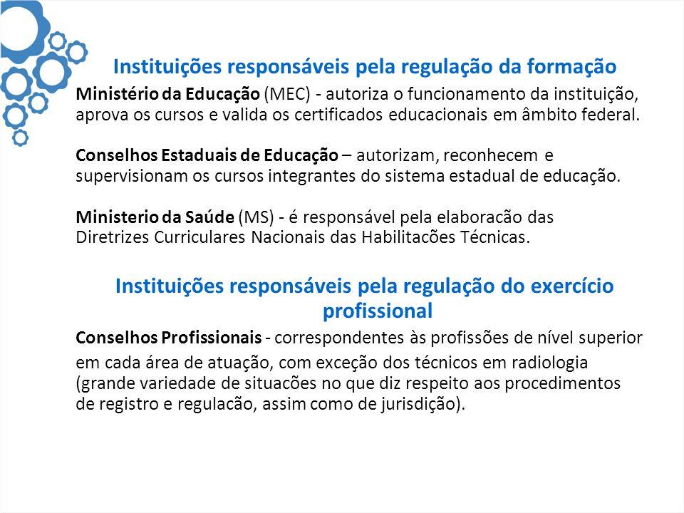 Instituições responsáveis pela regulação da formação Ministério da Educação (MEC) - autoriza o funcionamento da instituição, aprova os cursos e valida os certificados educacionais em âmbito federal.