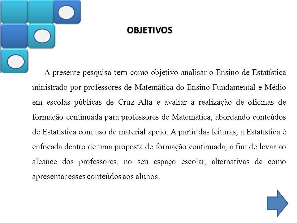 Os participantes da pesquisa são professores de Matemática das escolas públicas estaduais do município de Cruz Alta.