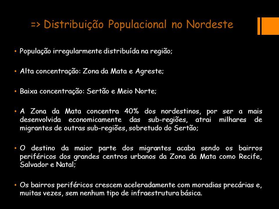 => Distribuição Populacional no Nordeste População irregularmente distribuída na região; Alta concentração: Zona da Mata e Agreste; Baixa concentração