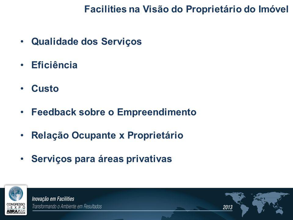 Facilities na Visão do Proprietário do Imóvel Qualidade dos Serviços Eficiência Custo Feedback sobre o Empreendimento Relação Ocupante x Proprietário