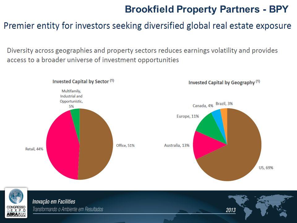 Brookfield Property Group Brazil