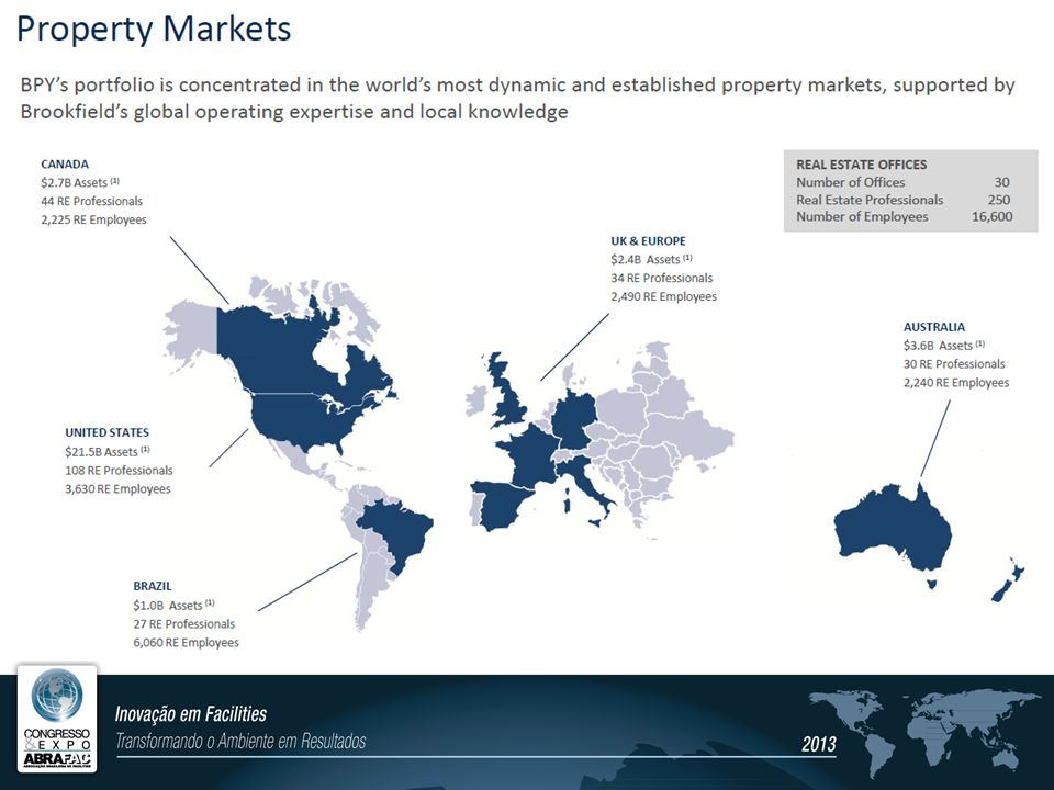 Brookfield Property Group Brazil