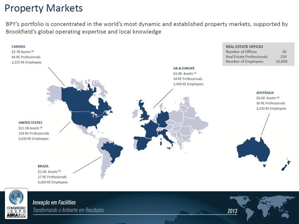 FII – Fundo de Investimento Imobiliário Offering Value Market Value