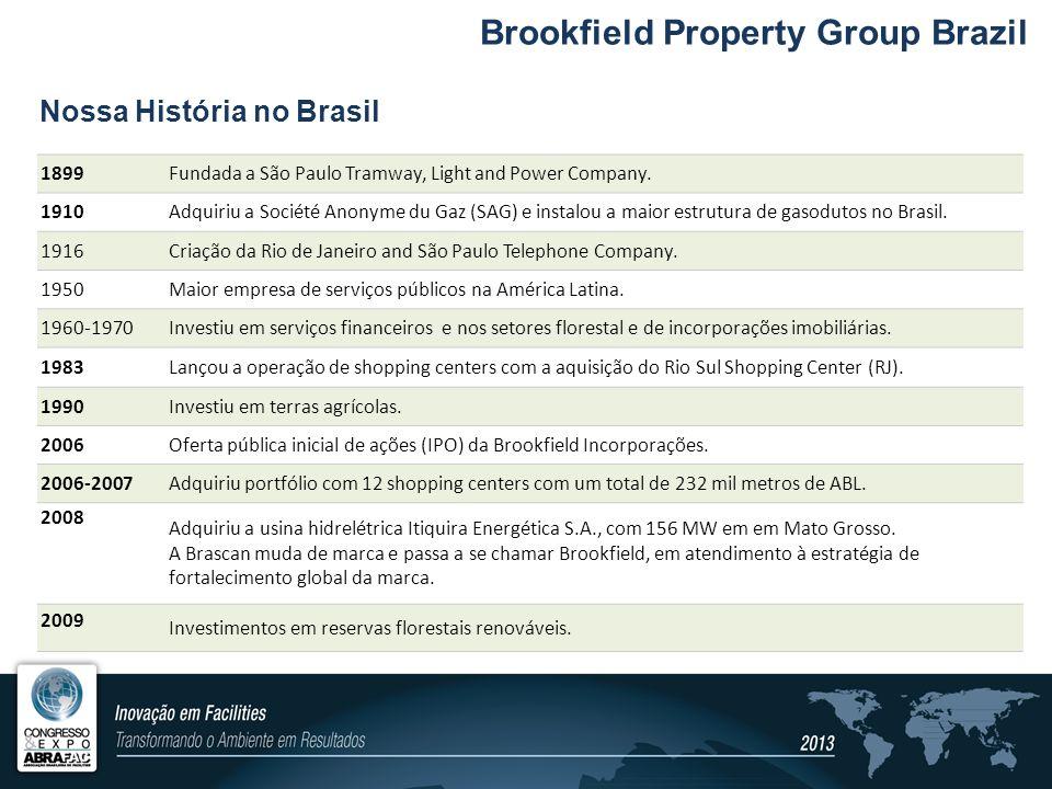 Brookfield Property Group Brazil Imobiliário Infraestrutura Agropecuário e Florestal Private Equity Serviços Financeiros e Outros Shopping Centers Incorporação Residencial e Comercial Properties Desenvolviment o e operação de usinas hidrelétricas e rodovias Cana-de-açúcar, Milho, Soja, Arroz, Abacaxi, Seringueiras, Gado Eucalipto e Pinus Situações especiais, oportunidade de investimento e capital de crescimento Renda fixa, equity e fundos hedge Fundos imobiliários Fundo de Óleo e Gás R$ 16.3 bilhões AUM R$ 12.1 bilhões AUM R$ 2.3 bilhões AUM ~R$ 400 milhões de capital comprometido ~R$ 1.2 bilhões AUM