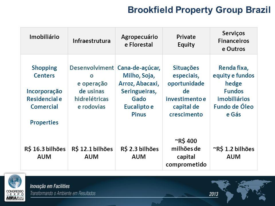 Brookfield Property Group Brazil Imobiliário Infraestrutura Agropecuário e Florestal Private Equity Serviços Financeiros e Outros Shopping Centers Inc