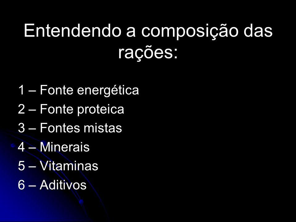 Entendendo a composição das rações: 1 – Fonte energética 2 – Fonte proteica 3 – Fontes mistas 4 – Minerais 5 – Vitaminas 6 – Aditivos