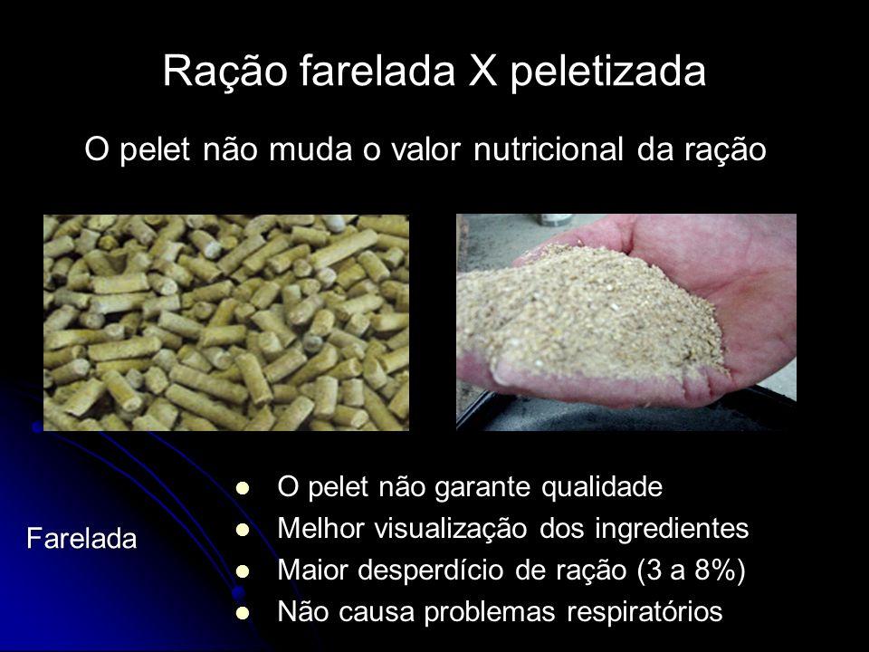 Ração farelada X peletizada O pelet não muda o valor nutricional da ração O pelet não garante qualidade O pelet não garante qualidade Melhor visualiza