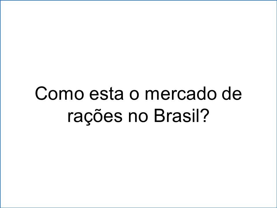 Como esta o mercado de rações no Brasil?