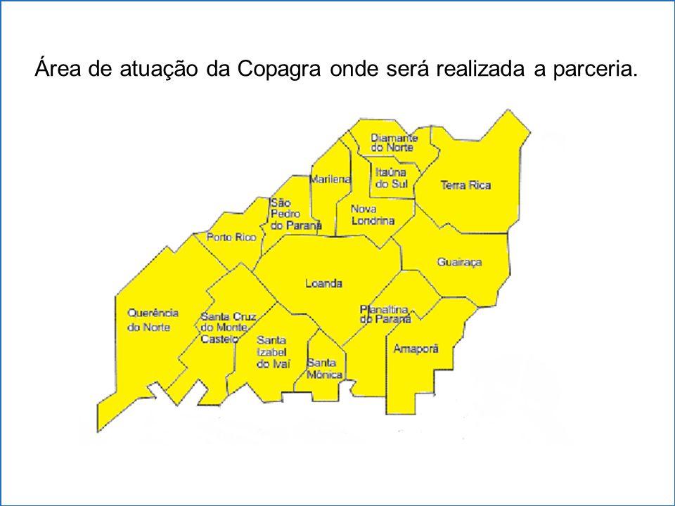 Área de atuação da Copagra onde será realizada a parceria.