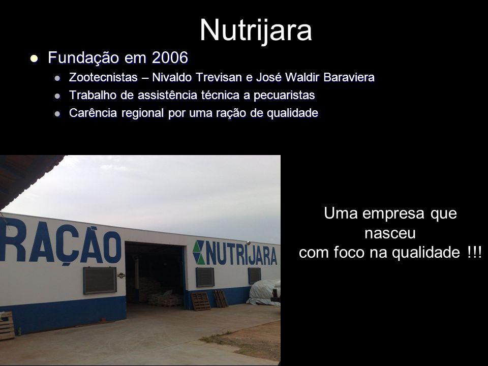 Nutrijara Fundação em 2006 Fundação em 2006 Zootecnistas – Nivaldo Trevisan e José Waldir Baraviera Zootecnistas – Nivaldo Trevisan e José Waldir Bara