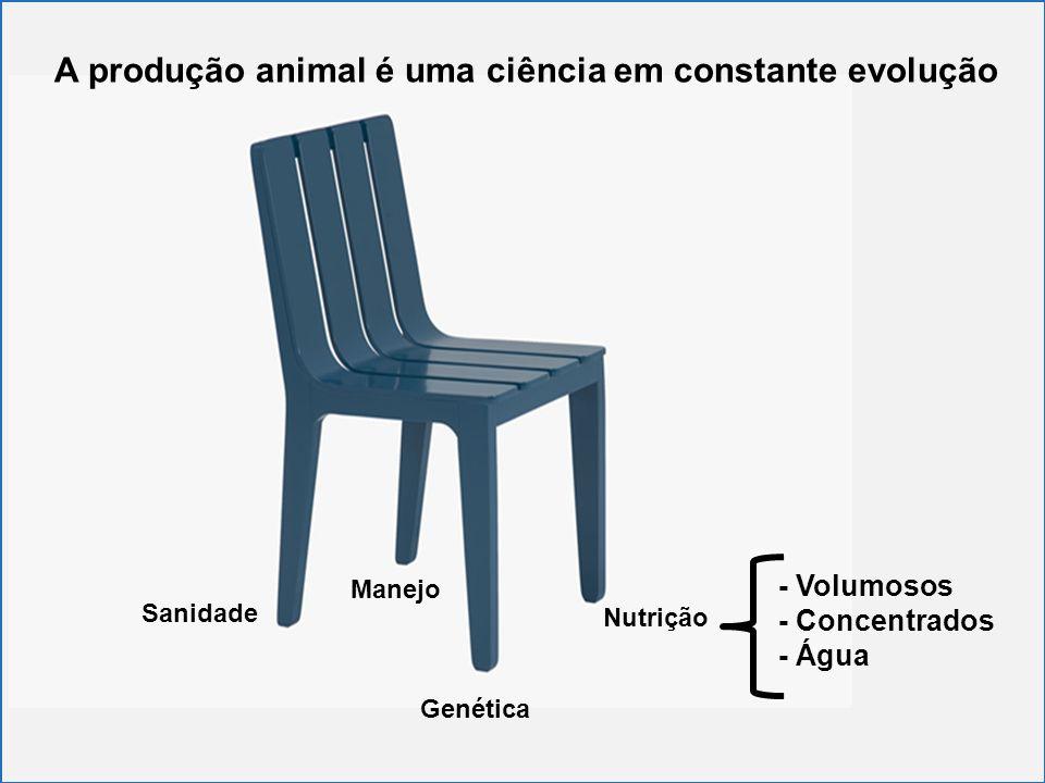 A produção animal é uma ciência em constante evolução Sanidade Genética Nutrição Manejo - Volumosos - Concentrados - Água