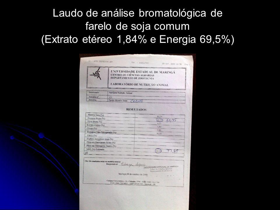 Laudo de análise bromatológica de farelo de soja comum (Extrato etéreo 1,84% e Energia 69,5%)