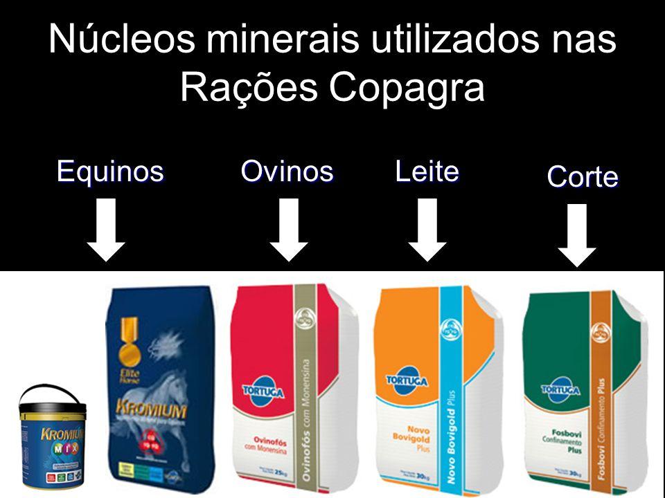 Núcleos minerais utilizados nas Rações Copagra EquinosOvinosLeite Corte