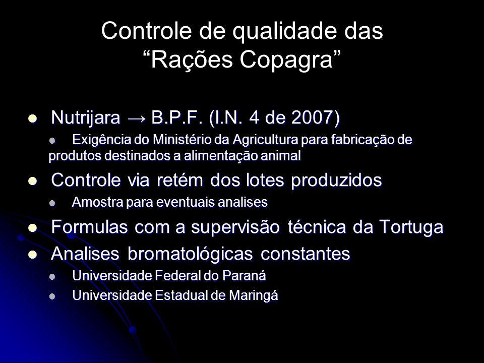 Controle de qualidade das Rações Copagra Nutrijara B.P.F. (I.N. 4 de 2007) Nutrijara B.P.F. (I.N. 4 de 2007) Exigência do Ministério da Agricultura pa