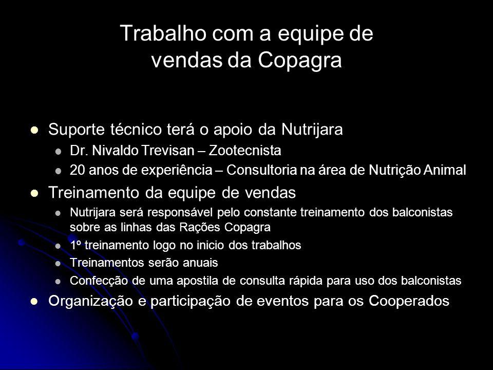 Trabalho com a equipe de vendas da Copagra Suporte técnico terá o apoio da Nutrijara Dr. Nivaldo Trevisan – Zootecnista 20 anos de experiência – Consu