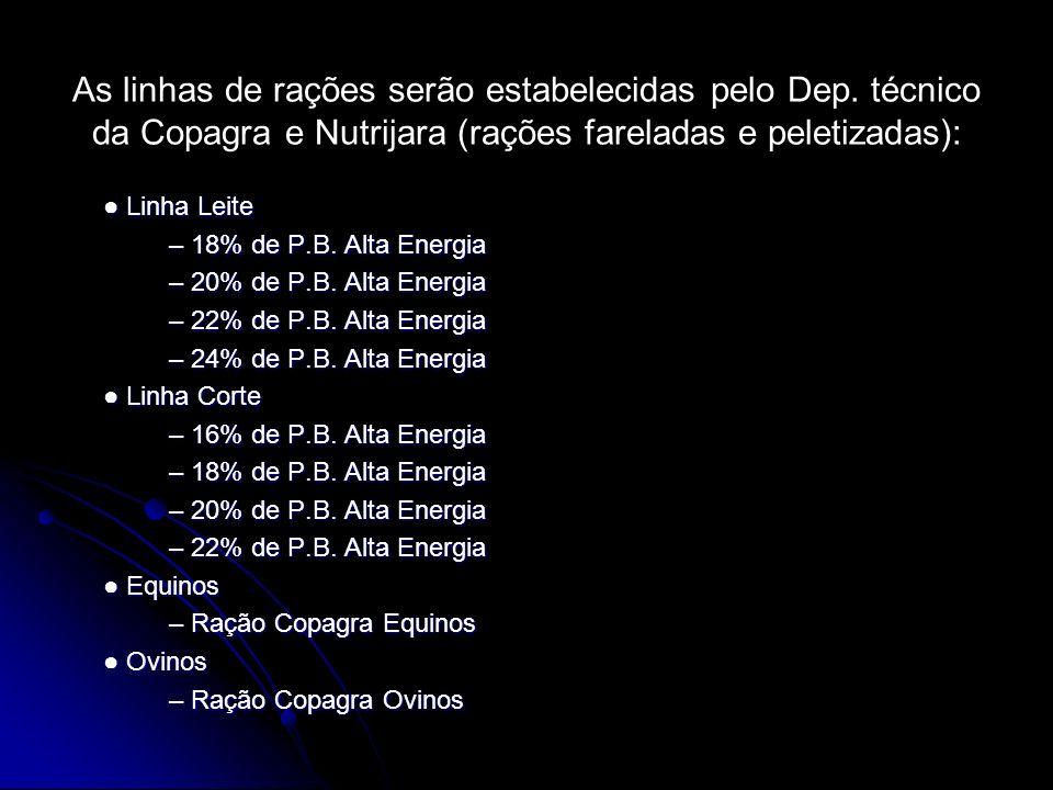 As linhas de rações serão estabelecidas pelo Dep. técnico da Copagra e Nutrijara (rações fareladas e peletizadas): Linha Leite Linha Leite – 18% de P.