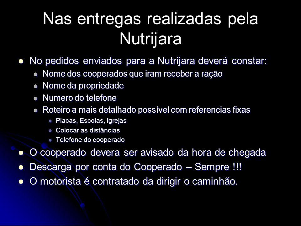 Nas entregas realizadas pela Nutrijara No pedidos enviados para a Nutrijara deverá constar: No pedidos enviados para a Nutrijara deverá constar: Nome