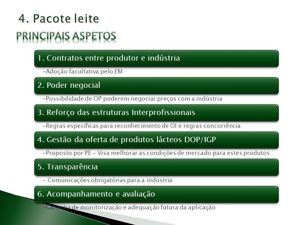 1.Contratos entre produtor e indústria Adoção facultativa pelo EM 2.