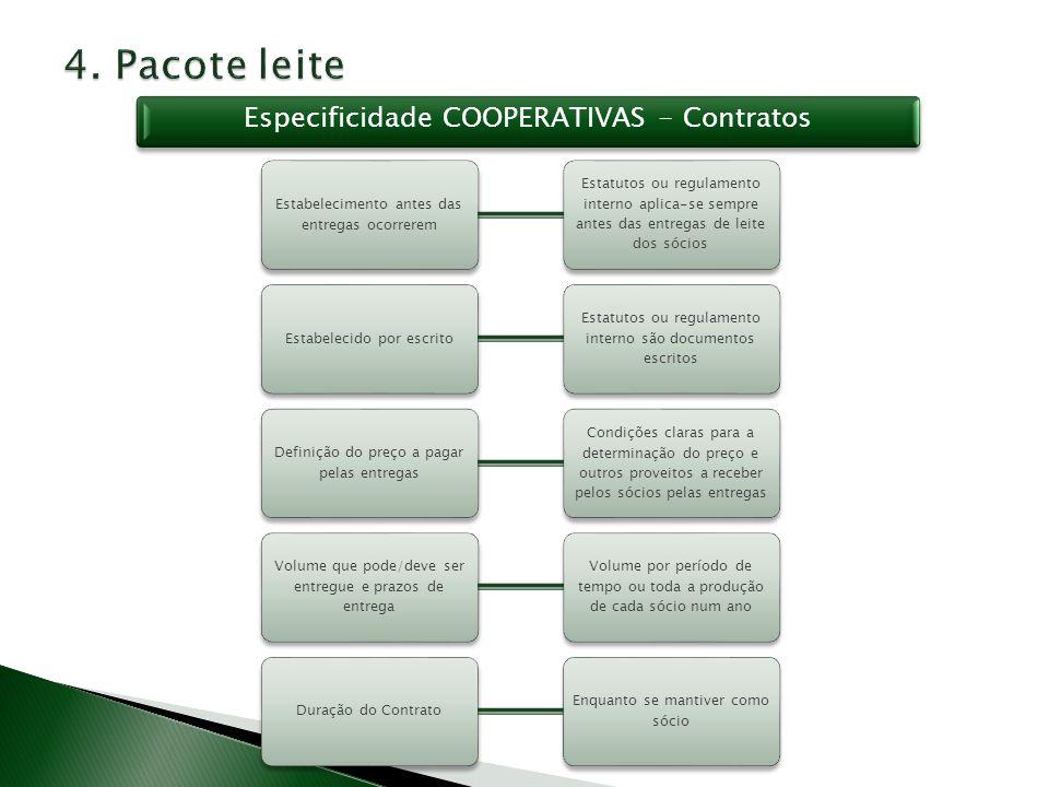 Especificidade COOPERATIVAS - Contratos Estabelecimento antes das entregas ocorrerem Estatutos ou regulamento interno aplica-se sempre antes das entre