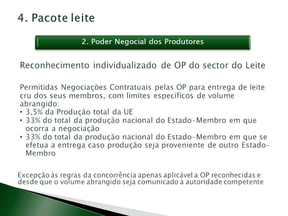 2. Poder Negocial dos Produtores