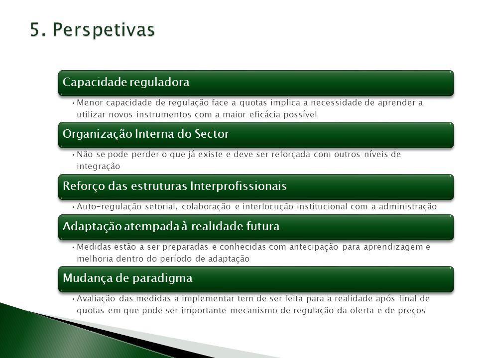 Capacidade reguladora Menor capacidade de regulação face a quotas implica a necessidade de aprender a utilizar novos instrumentos com a maior eficácia