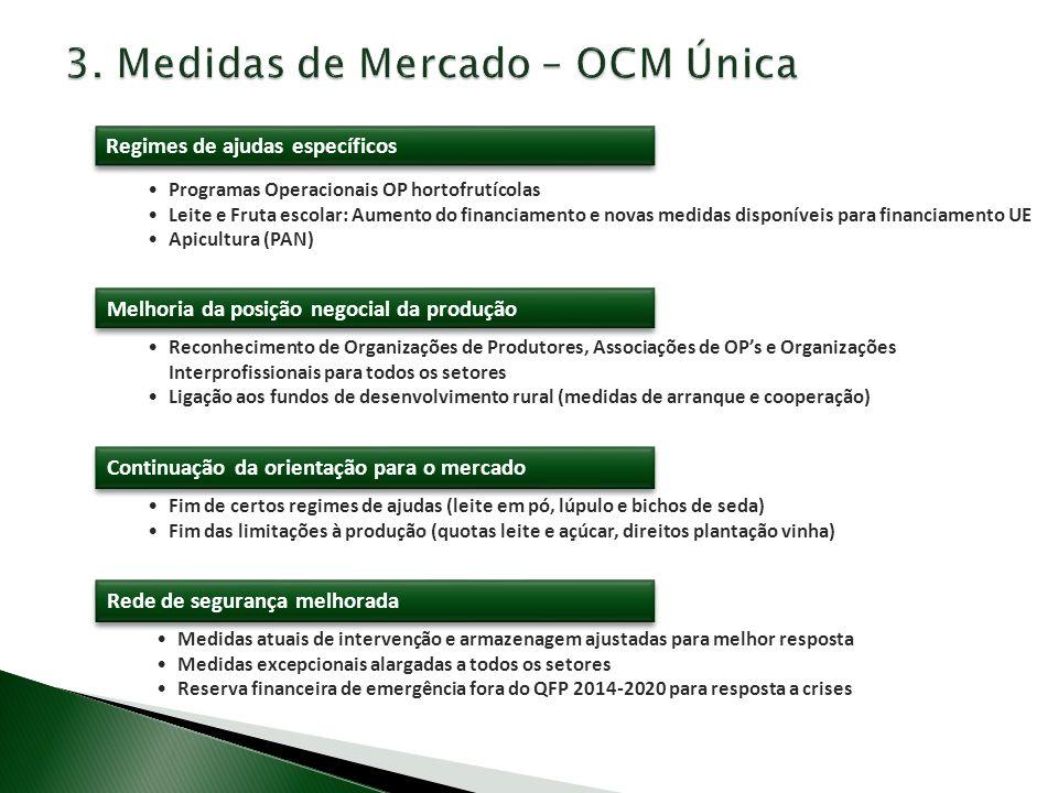 Instabilidade Crise 2009 Mercado periférico Fim de quotas 2015 Custos de Produção