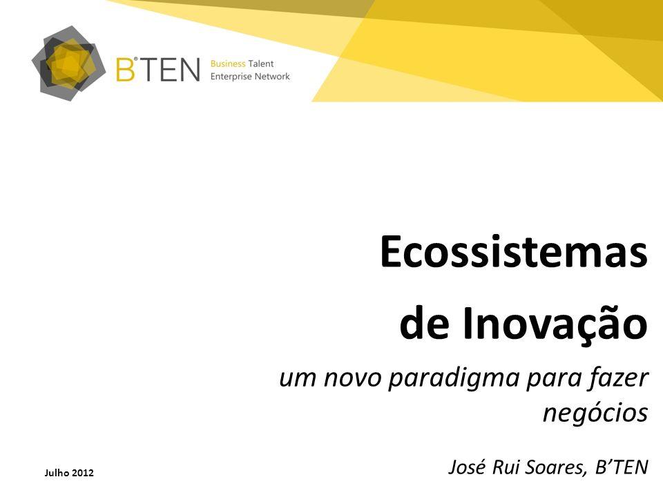 Julho 2012 Ecossistemas de Inovação um novo paradigma para fazer negócios José Rui Soares, BTEN