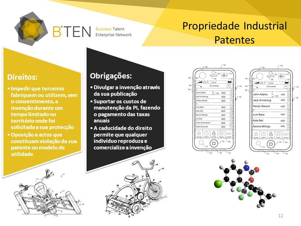 Propriedade Industrial Patentes 12 Direitos: Impedir que terceiros fabriquem ou utilizem, sem o consentimento, a invenção durante um tempo limitado no