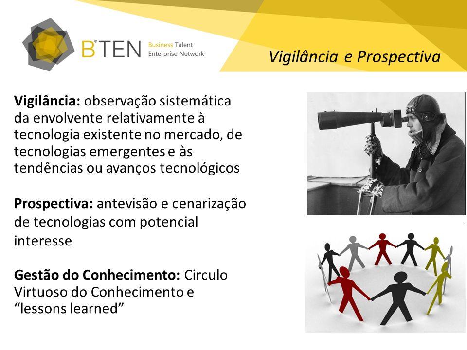 Vigilância e Prospectiva Vigilância: observação sistemática da envolvente relativamente à tecnologia existente no mercado, de tecnologias emergentes e
