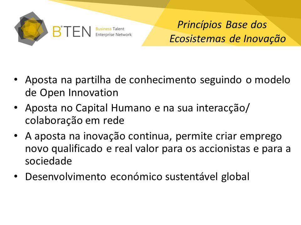 Aposta na partilha de conhecimento seguindo o modelo de Open Innovation Aposta no Capital Humano e na sua interacção/ colaboração em rede A aposta na