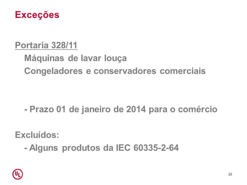 Exceções Portaria 328/11 Máquinas de lavar louça Congeladores e conservadores comerciais - Prazo 01 de janeiro de 2014 para o comércio Excluídos: - Al