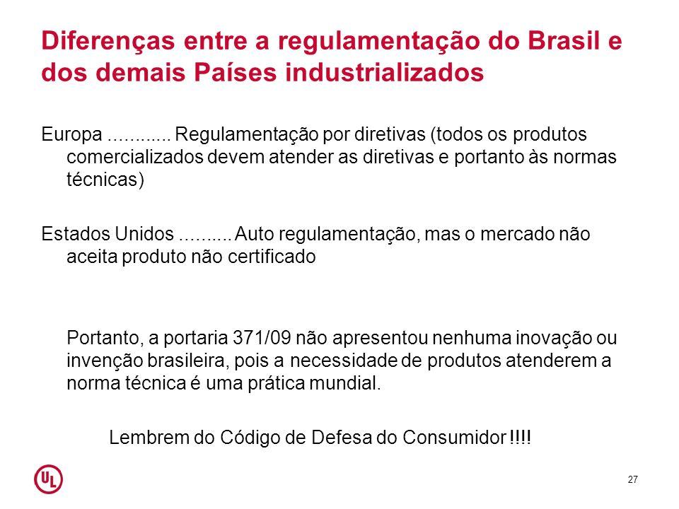 Diferenças entre a regulamentação do Brasil e dos demais Países industrializados Europa............ Regulamentação por diretivas (todos os produtos co