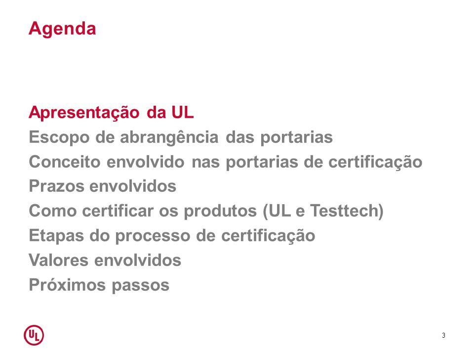 Agenda Apresentação da UL Escopo de abrangência das portarias Conceito envolvido nas portarias de certificação Prazos envolvidos Como certificar os pr